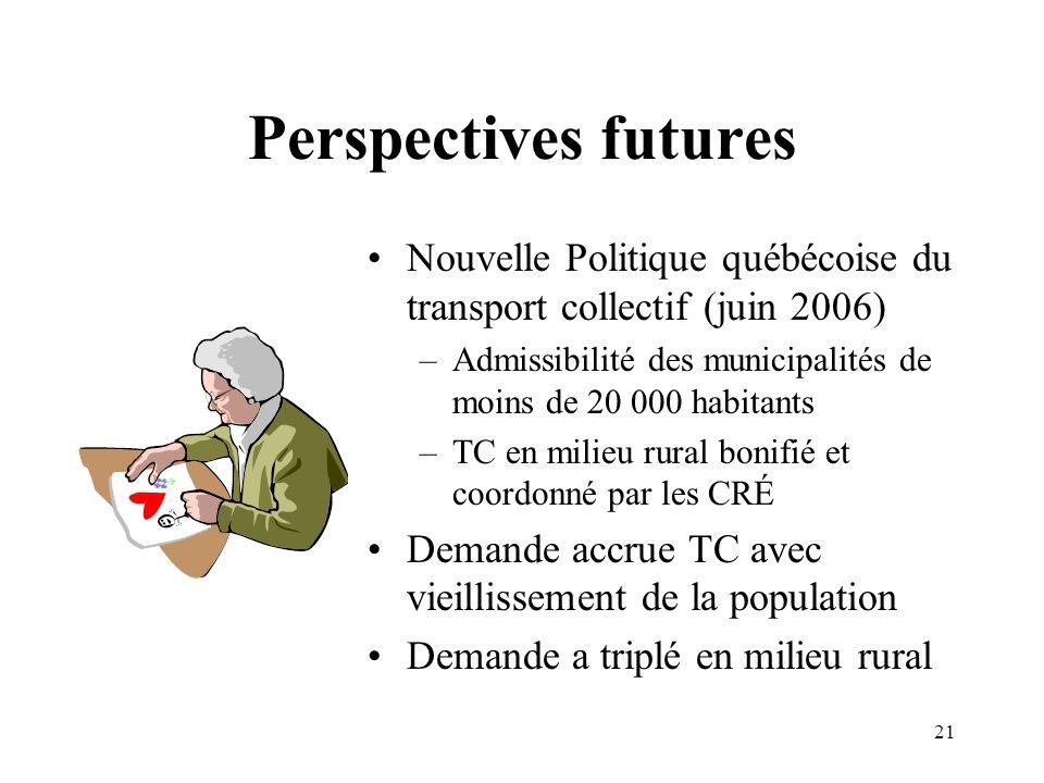 21 Perspectives futures Nouvelle Politique québécoise du transport collectif (juin 2006) –Admissibilité des municipalités de moins de 20 000 habitants