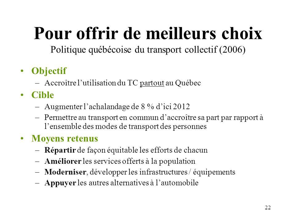 22 Pour offrir de meilleurs choix Politique québécoise du transport collectif (2006) Objectif –Accroître lutilisation du TC partout au Québec Cible –A