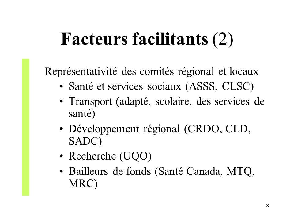 8 Facteurs facilitants (2) Représentativité des comités régional et locaux Santé et services sociaux (ASSS, CLSC) Transport (adapté, scolaire, des ser