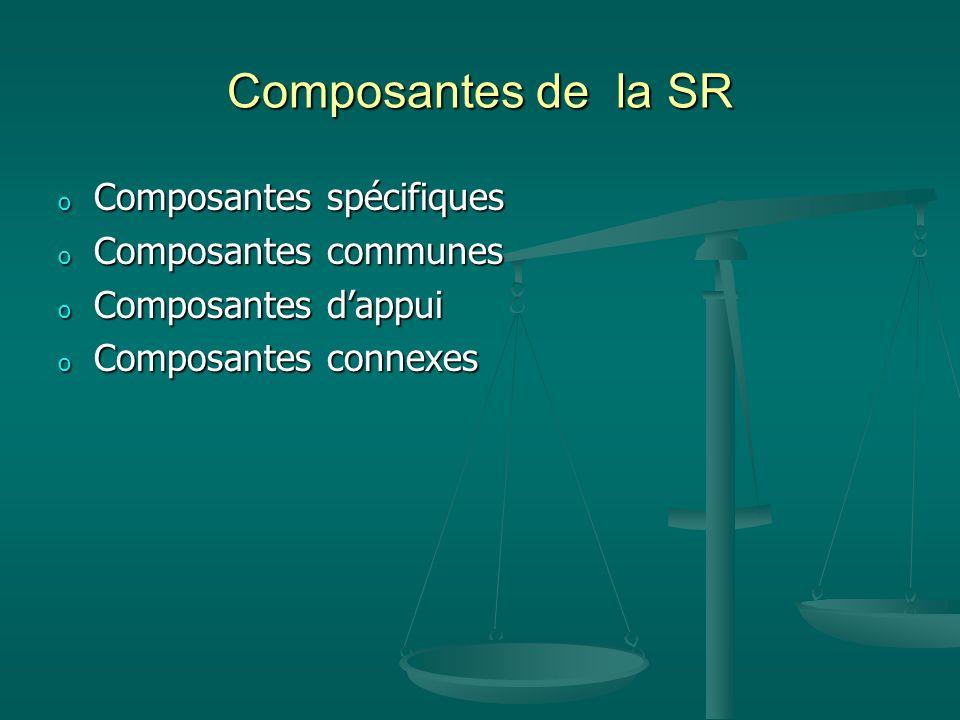 Composantes de la SR o Composantes spécifiques o Composantes communes o Composantes dappui o Composantes connexes