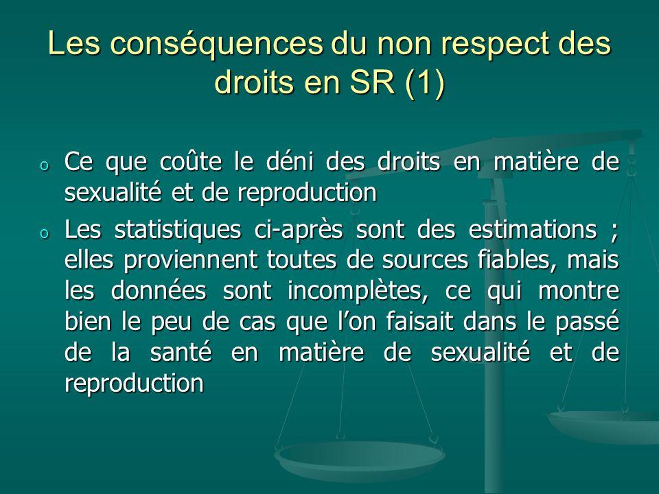 Les conséquences du non respect des droits en SR (1) o Ce que coûte le déni des droits en matière de sexualité et de reproduction o Les statistiques c