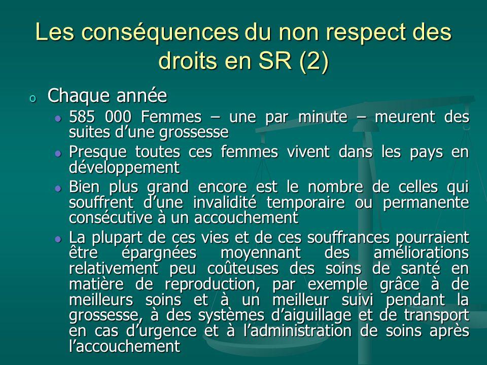 Les conséquences du non respect des droits en SR (2) o Chaque année 585 000 Femmes – une par minute – meurent des suites dune grossesse 585 000 Femmes