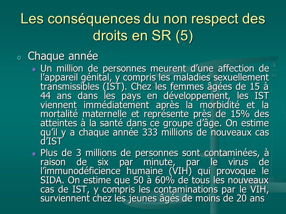 Les conséquences du non respect des droits en SR (5) o Chaque année Un million de personnes meurent dune affection de lappareil génital, y compris les maladies sexuellement transmissibles (IST).