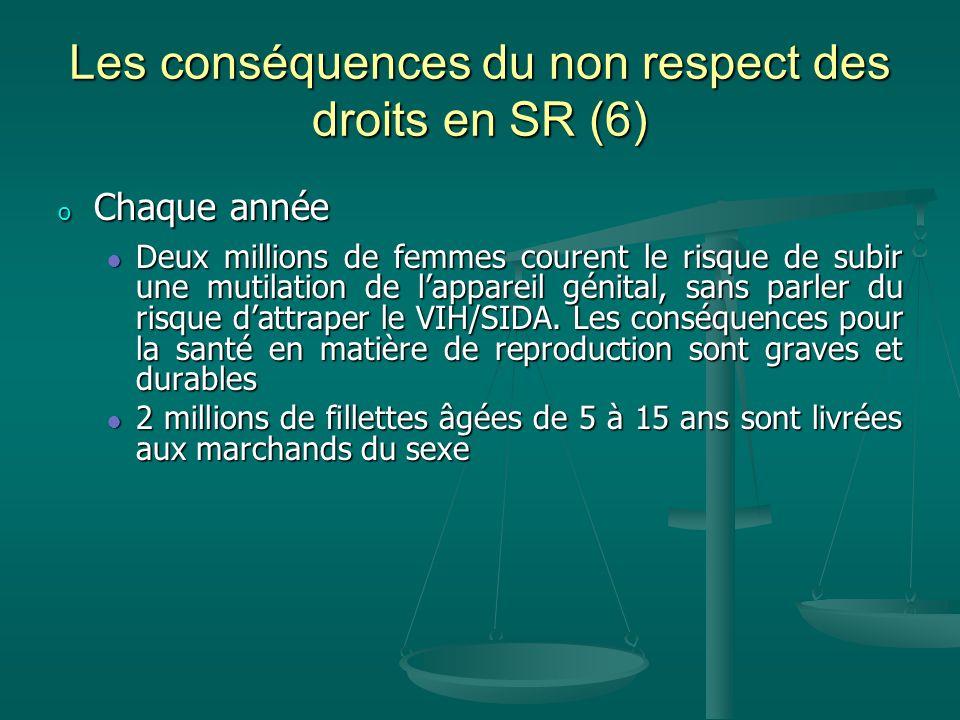 Les conséquences du non respect des droits en SR (6) o Chaque année Deux millions de femmes courent le risque de subir une mutilation de lappareil gén