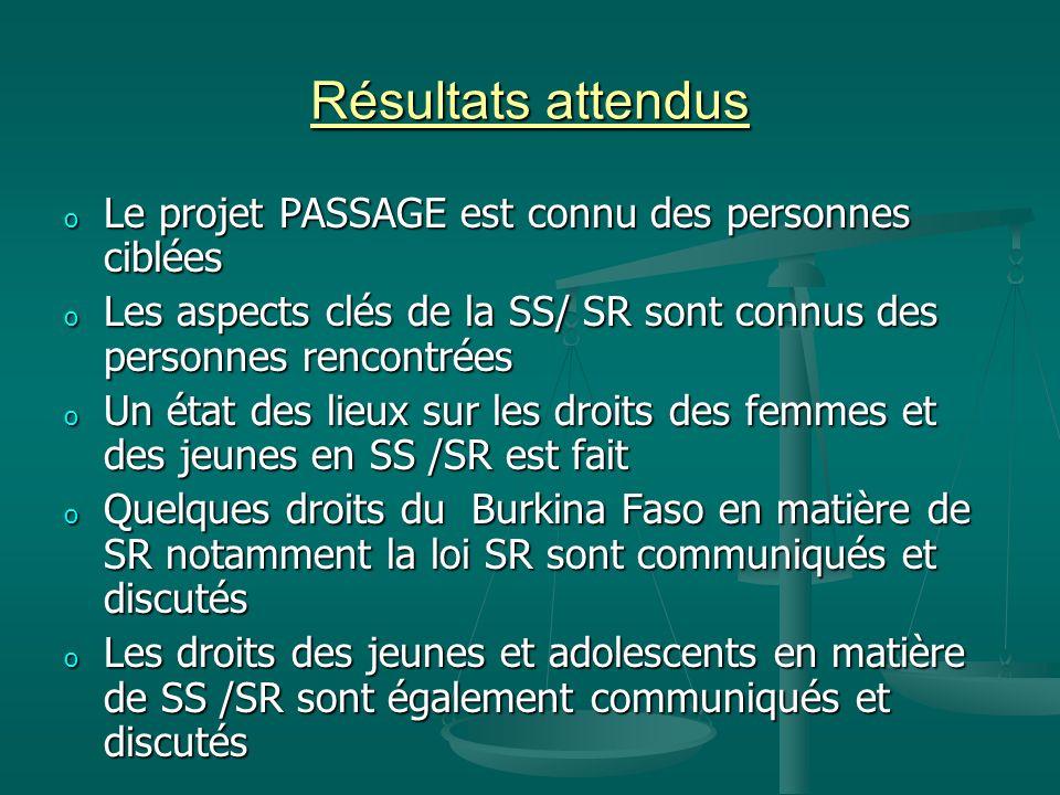 Résultats attendus o Le projet PASSAGE est connu des personnes ciblées o Les aspects clés de la SS/ SR sont connus des personnes rencontrées o Un état des lieux sur les droits des femmes et des jeunes en SS /SR est fait o Quelques droits du Burkina Faso en matière de SR notamment la loi SR sont communiqués et discutés o Les droits des jeunes et adolescents en matière de SS /SR sont également communiqués et discutés