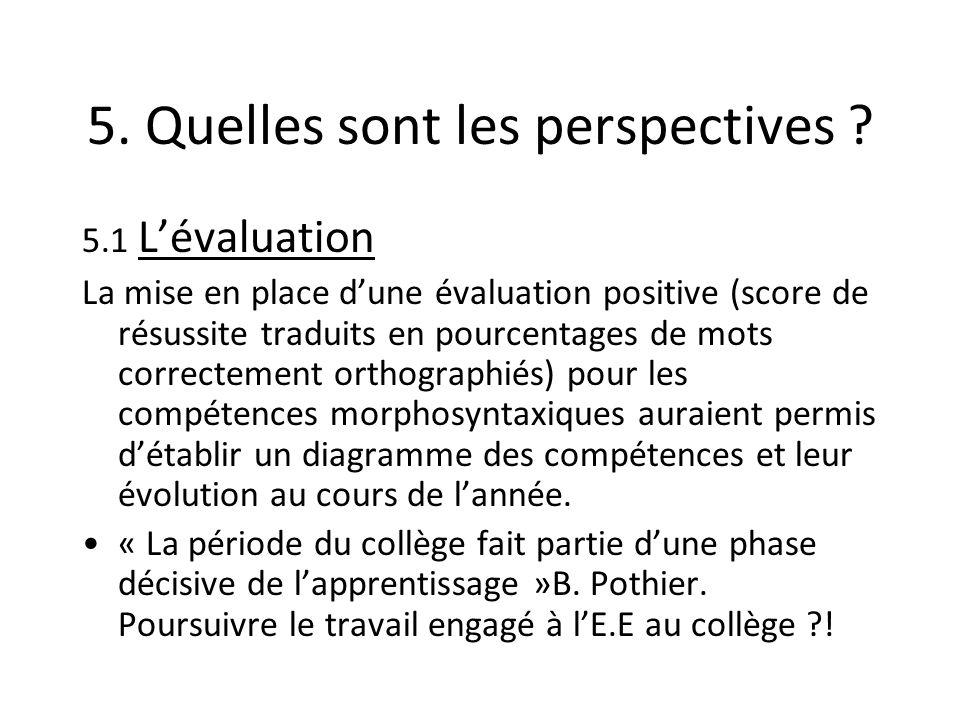 5. Quelles sont les perspectives ? 5.1 Lévaluation La mise en place dune évaluation positive (score de résussite traduits en pourcentages de mots corr