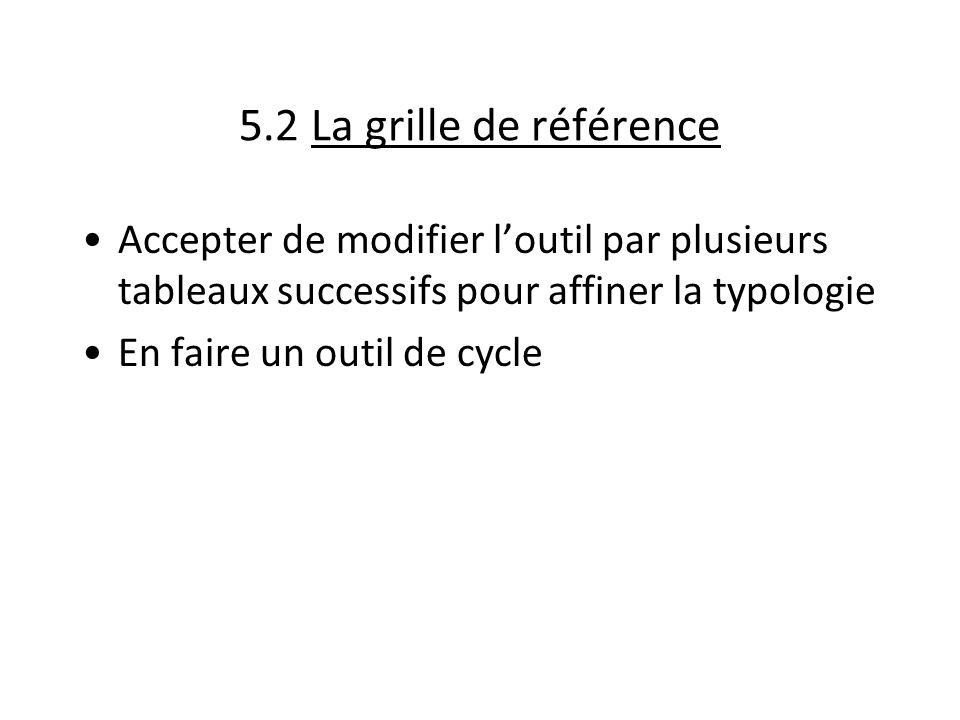 5.2 La grille de référence Accepter de modifier loutil par plusieurs tableaux successifs pour affiner la typologie En faire un outil de cycle