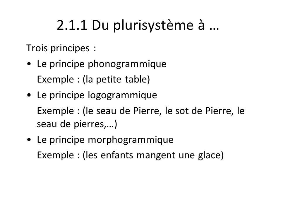 2.1.1 Du plurisystème à … Trois principes : Le principe phonogrammique Exemple : (la petite table) Le principe logogrammique Exemple : (le seau de Pie