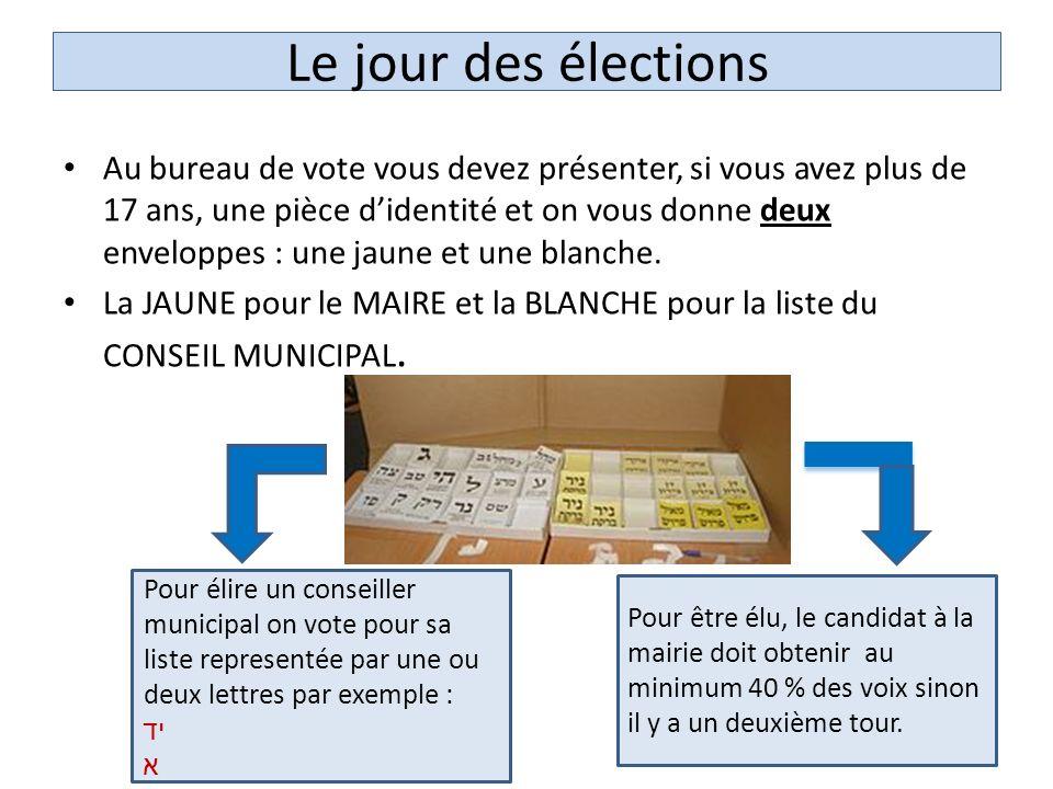 Le jour des élections Au bureau de vote vous devez présenter, si vous avez plus de 17 ans, une pièce didentité et on vous donne deux enveloppes : une jaune et une blanche.