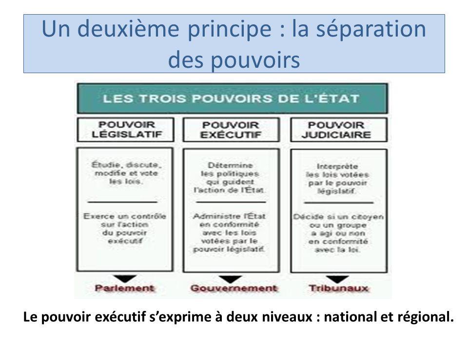 Un deuxième principe : la séparation des pouvoirs Le pouvoir exécutif sexprime à deux niveaux : national et régional.