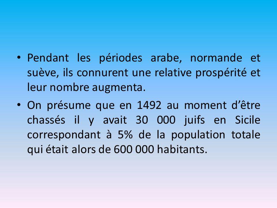 Pendant les périodes arabe, normande et suève, ils connurent une relative prospérité et leur nombre augmenta. On présume que en 1492 au moment dêtre c