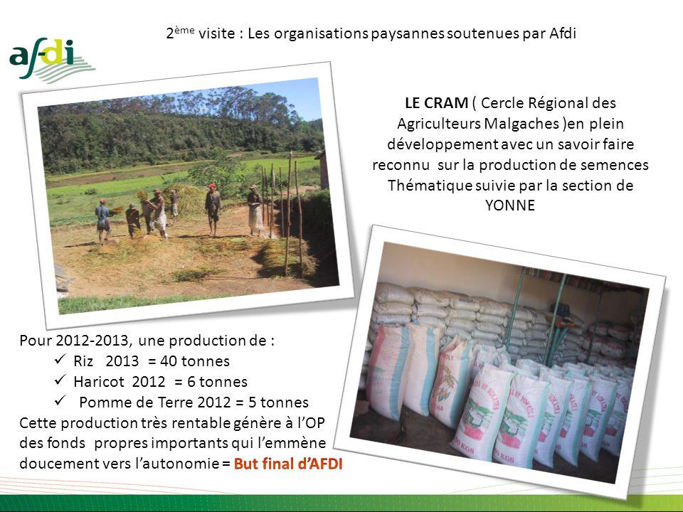 2 ème visite : Les organisations paysannes soutenues par Afdi LE CRAM ( Cercle Régional des Agriculteurs Malgaches )en plein développement avec un sav