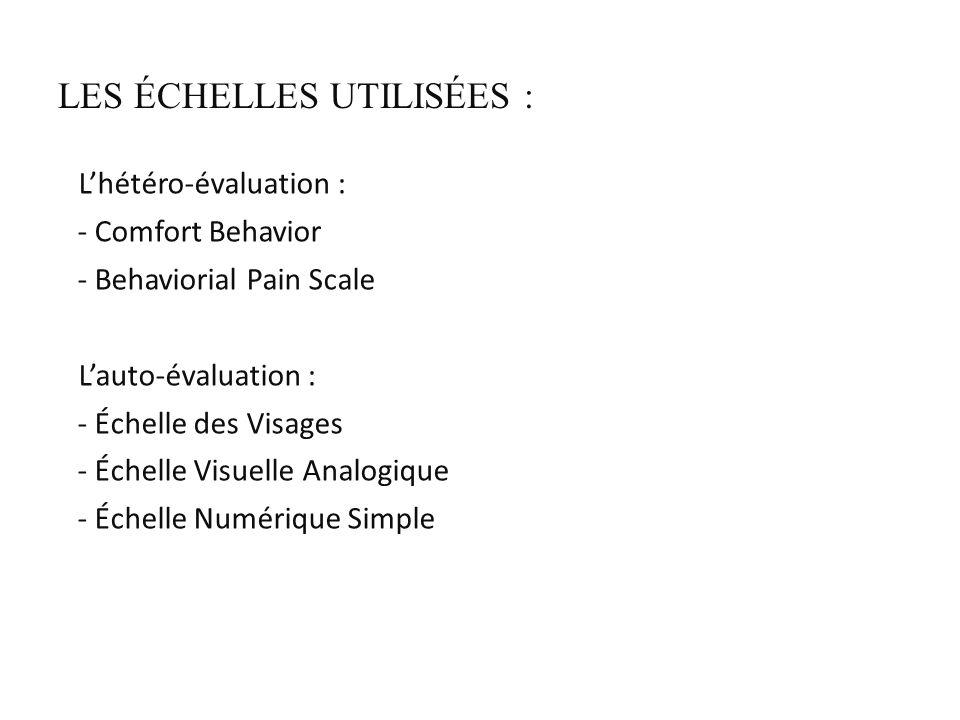 LES ÉCHELLES UTILISÉES : Lhétéro-évaluation : - Comfort Behavior - Behaviorial Pain Scale Lauto-évaluation : - Échelle des Visages - Échelle Visuelle Analogique - Échelle Numérique Simple