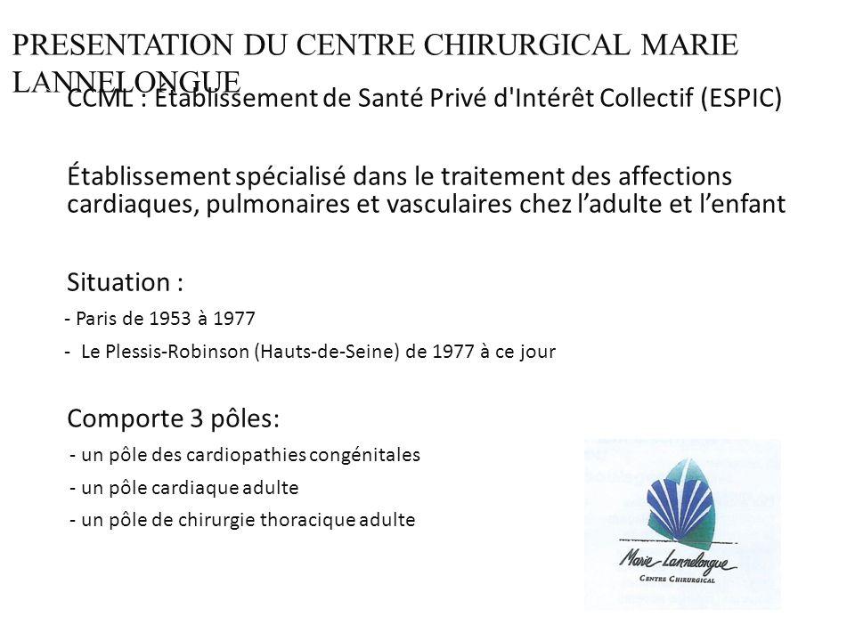 PRESENTATION DU CENTRE CHIRURGICAL MARIE LANNELONGUE CCML : Établissement de Santé Privé d Intérêt Collectif (ESPIC) Établissement spécialisé dans le traitement des affections cardiaques, pulmonaires et vasculaires chez ladulte et lenfant Situation : - Paris de 1953 à 1977 - Le Plessis-Robinson (Hauts-de-Seine) de 1977 à ce jour Comporte 3 pôles: - un pôle des cardiopathies congénitales - un pôle cardiaque adulte - un pôle de chirurgie thoracique adulte