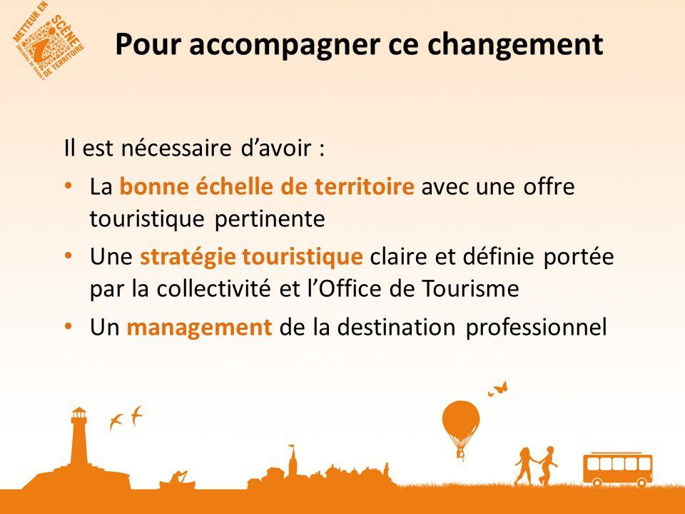Pour accompagner ce changement Il est nécessaire davoir : La bonne échelle de territoire avec une offre touristique pertinente Une stratégie touristique claire et définie portée par la collectivité et lOffice de Tourisme Un management de la destination professionnel