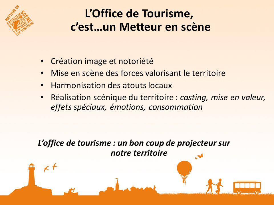 Pour accompagner ce changement Des moyens financiers suffisants Stratégie touristique claire définit par la coll. Et lOT La bonne échelle de territoir