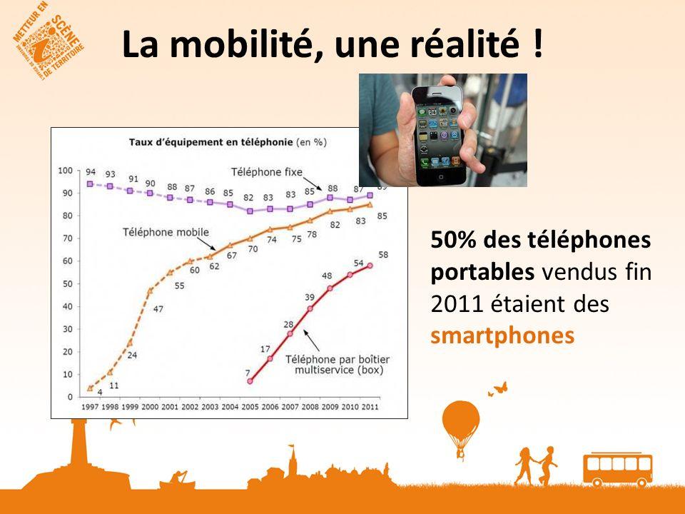 La mobilité, une réalité ! 50% des téléphones portables vendus fin 2011 étaient des smartphones