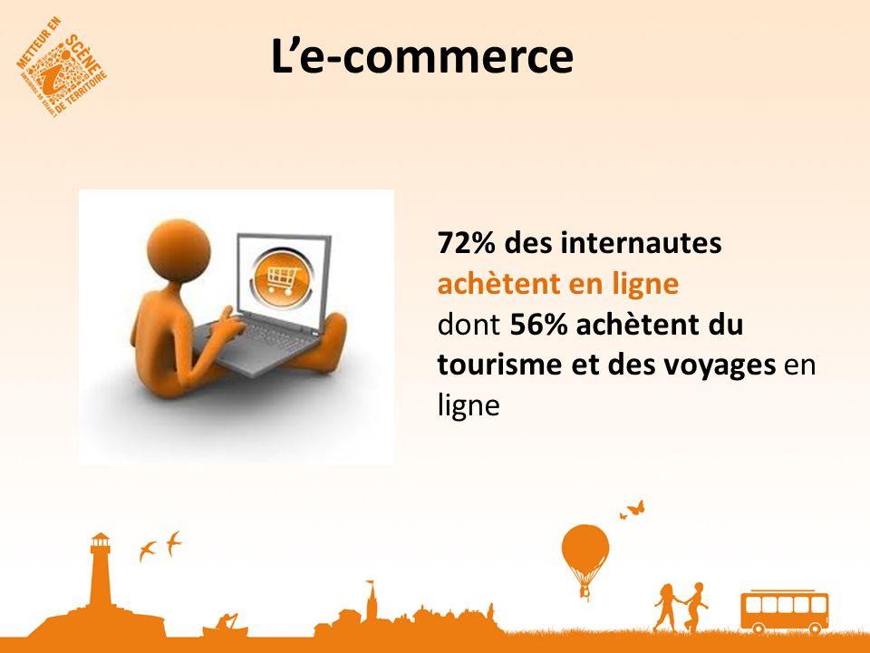 Le-commerce 72% des internautes achètent en ligne dont 56% achètent du tourisme et des voyages en ligne