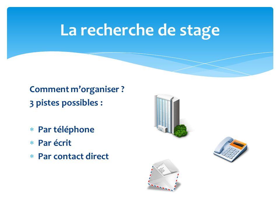 Comment morganiser ? 3 pistes possibles : Par téléphone Par écrit Par contact direct La recherche de stage