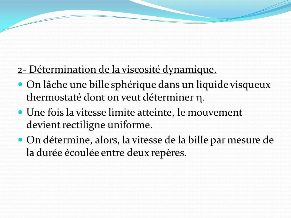 2- Détermination de la viscosité dynamique.