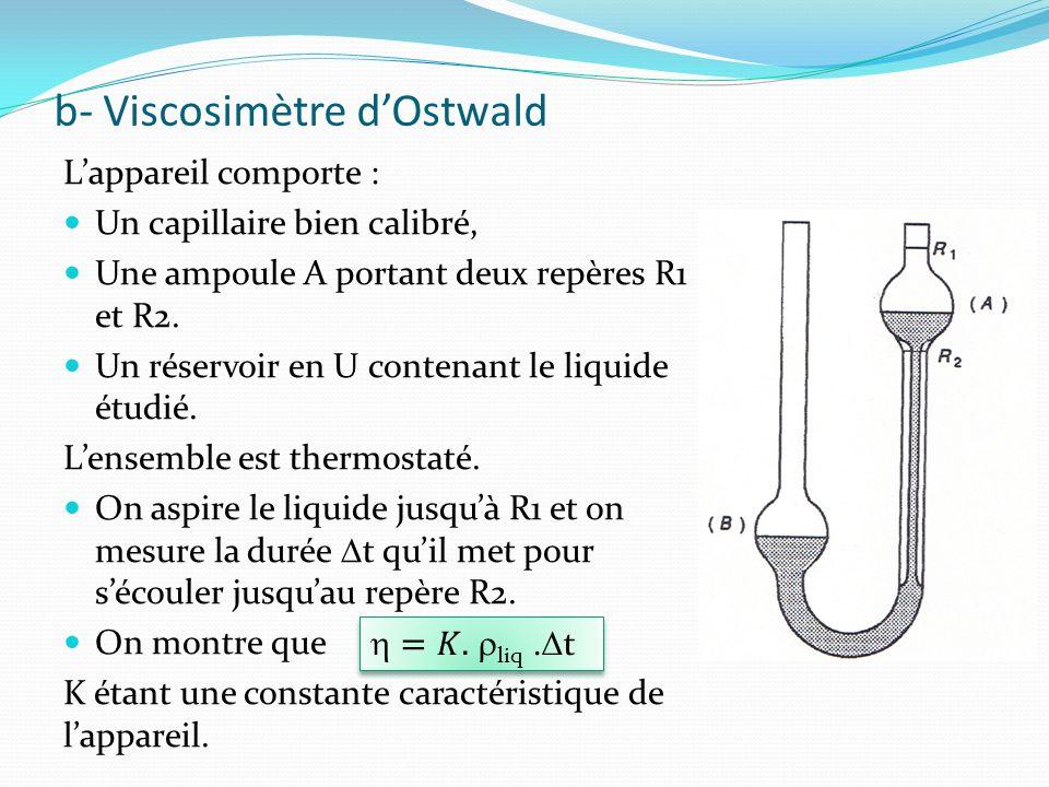 b- Viscosimètre dOstwald Lappareil comporte : Un capillaire bien calibré, Une ampoule A portant deux repères R1 et R2.