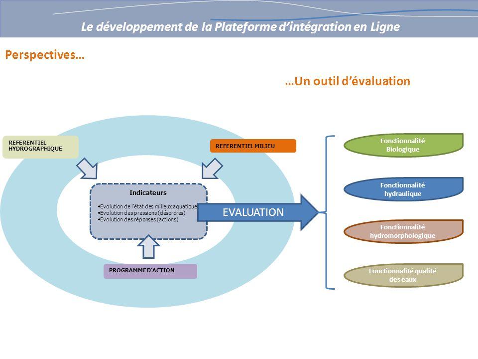 PROGRAMME DACTION Indicateurs Evolution de létat des milieux aquatiques Evolution des pressions (désordres) Evolution des réponses (actions) REFERENTI