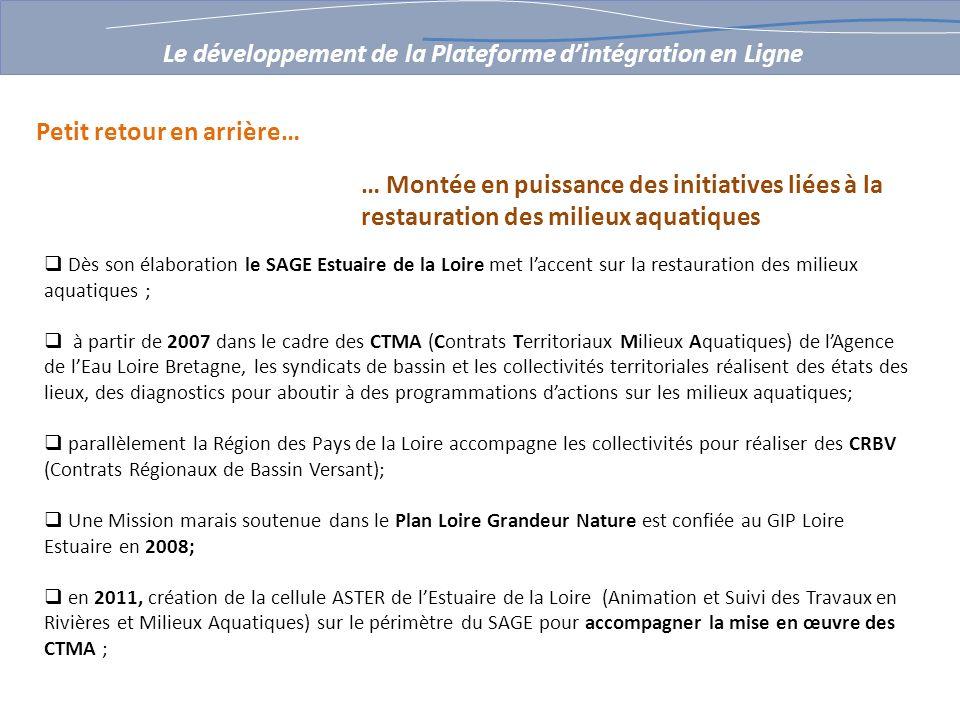 Petit retour en arrière… Le développement de la Plateforme dintégration en Ligne Dès son élaboration le SAGE Estuaire de la Loire met laccent sur la r
