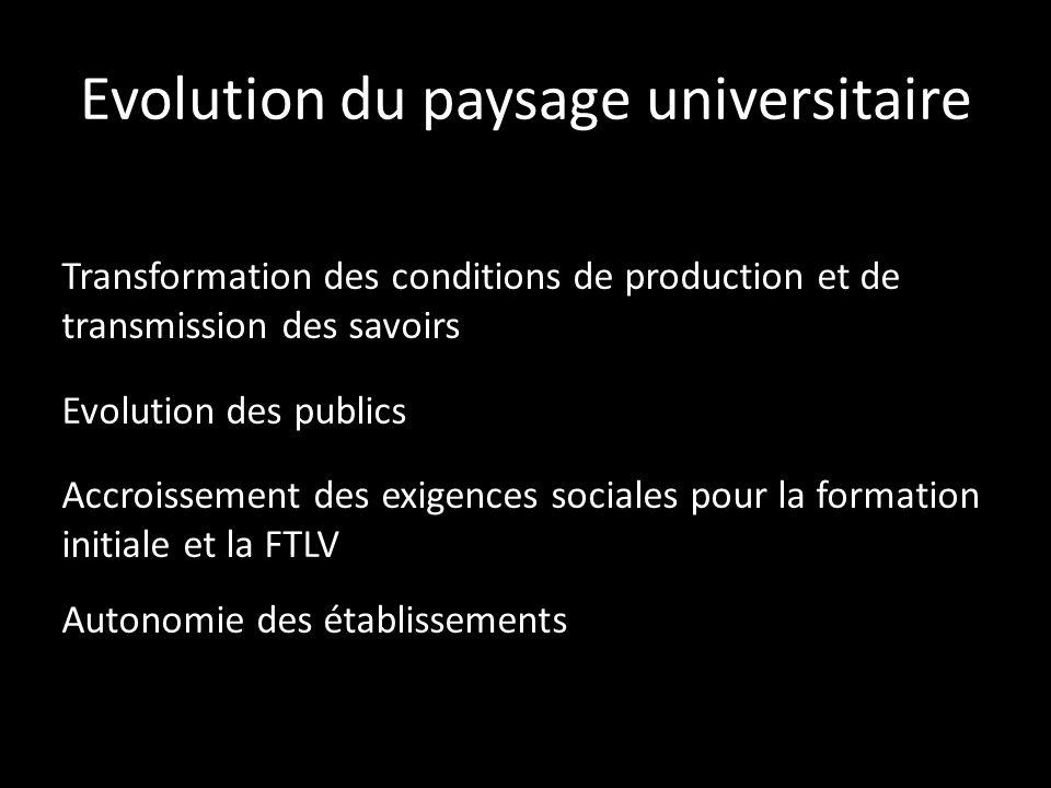 Evolution du paysage universitaire Transformation des conditions de production et de transmission des savoirs Evolution des publics Accroissement des exigences sociales pour la formation initiale et la FTLV Autonomie des établissements