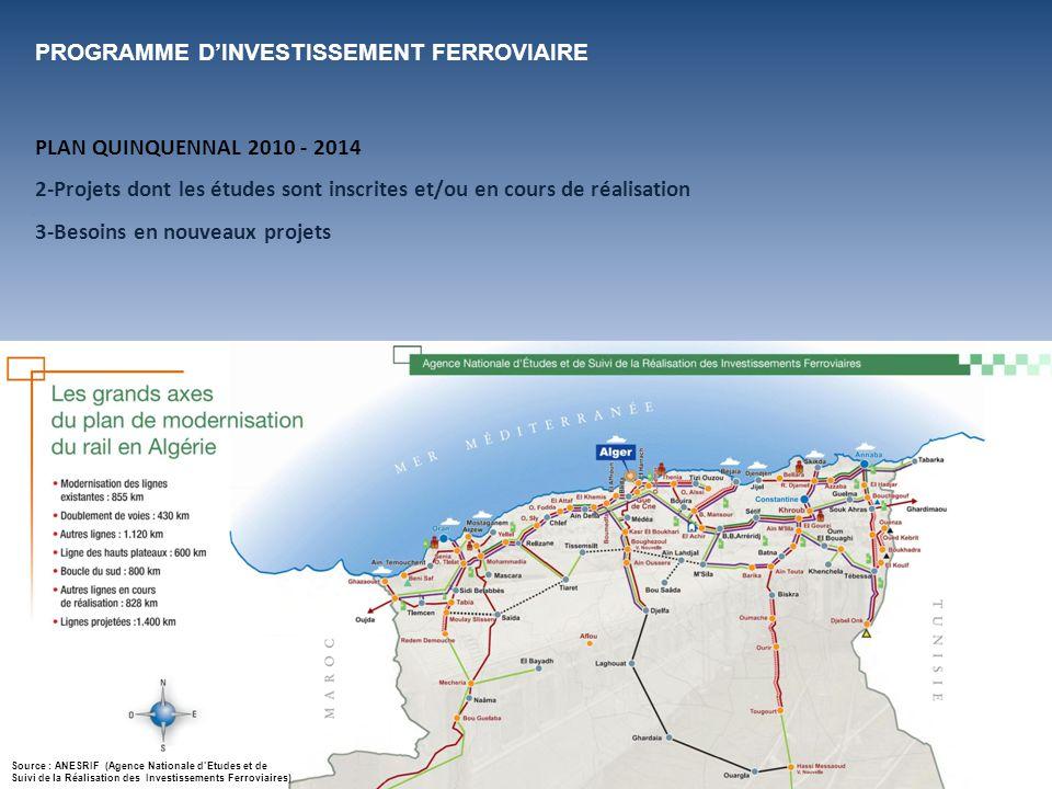 PROGRAMME DINVESTISSEMENT FERROVIAIRE PLAN QUINQUENNAL 2010 - 2014 2-Projets dont les études sont inscrites et/ou en cours de réalisation 3-Besoins en