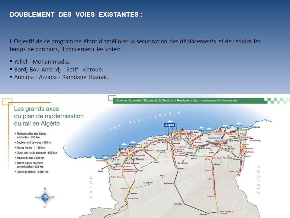 DOUBLEMENT DES VOIES EXISTANTES : L'Objectif de ce programme étant d'améliorer la sécurisation des déplacements et de réduire les temps de parcours, i