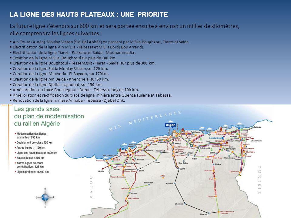 LA LIGNE DES HAUTS PLATEAUX : UNE PRIORITE La future ligne s'étendra sur 600 km et sera portée ensuite à environ un millier de kilomètres, elle compre