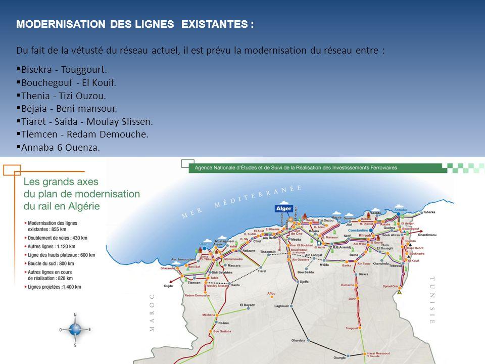 MODERNISATION DES LIGNES EXISTANTES : Du fait de la vétusté du réseau actuel, il est prévu la modernisation du réseau entre : Bisekra - Touggourt. Bou