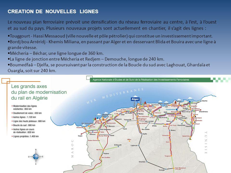 CREATION DE NOUVELLES LIGNES Le nouveau plan ferroviaire prévoit une densification du réseau ferroviaire au centre, à lest, à louest et au sud du pays