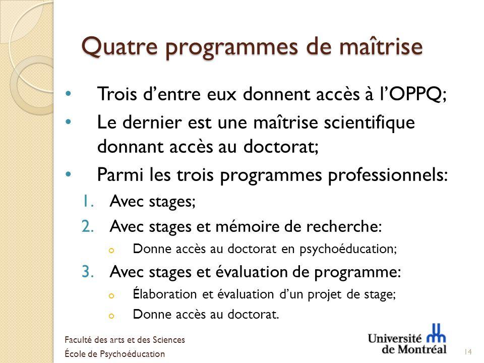 Quatre programmes de maîtrise Trois dentre eux donnent accès à lOPPQ; Le dernier est une maîtrise scientifique donnant accès au doctorat; Parmi les tr