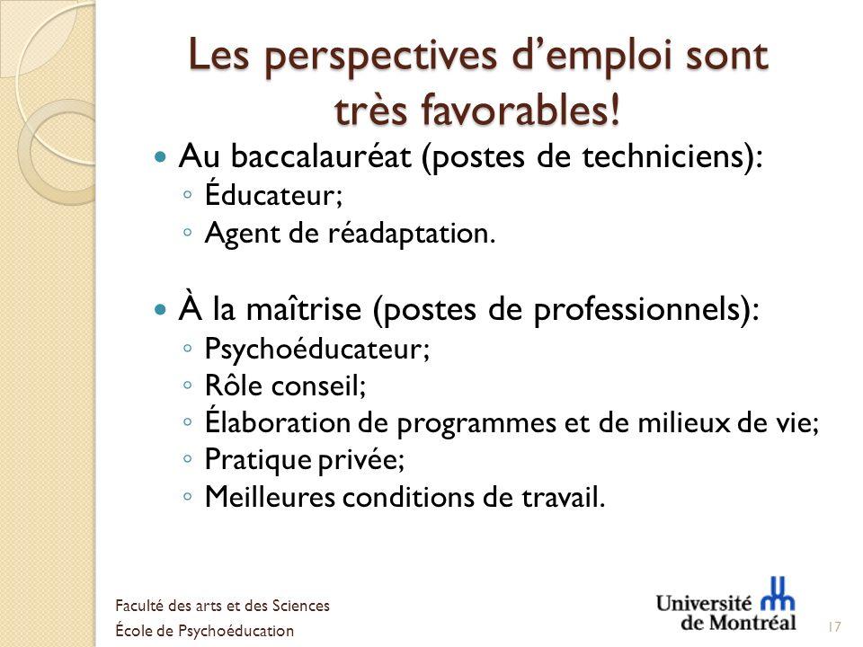 Les perspectives demploi sont très favorables! Au baccalauréat (postes de techniciens): Éducateur; Agent de réadaptation. À la maîtrise (postes de pro