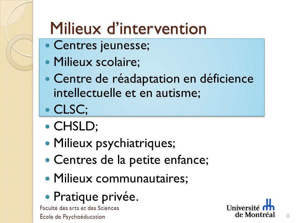 Milieux dintervention Centres jeunesse; Milieux scolaire; Centre de réadaptation en déficience intellectuelle et en autisme; CLSC; CHSLD; Milieux psyc