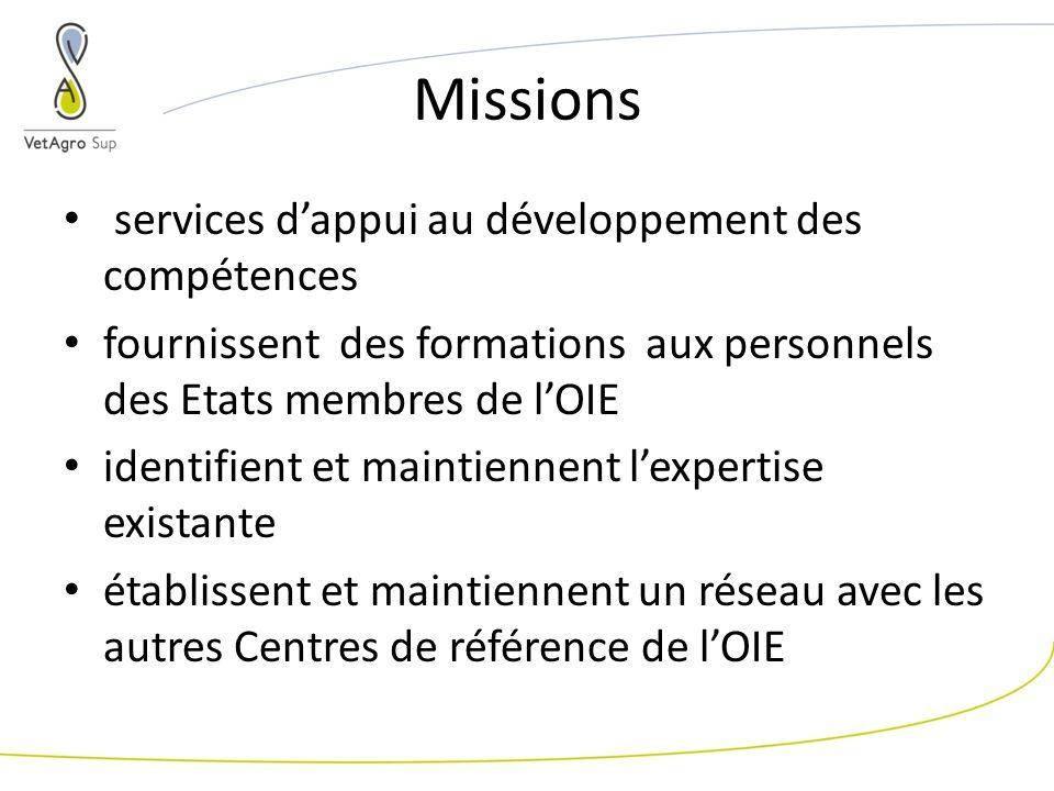 Missions services dappui au développement des compétences fournissent des formations aux personnels des Etats membres de lOIE identifient et maintiennent lexpertise existante établissent et maintiennent un réseau avec les autres Centres de référence de lOIE