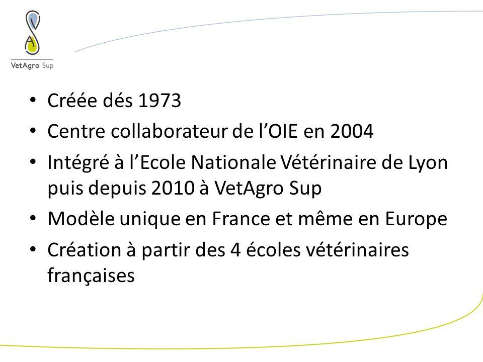 Créée dés 1973 Centre collaborateur de lOIE en 2004 Intégré à lEcole Nationale Vétérinaire de Lyon puis depuis 2010 à VetAgro Sup Modèle unique en France et même en Europe Création à partir des 4 écoles vétérinaires françaises
