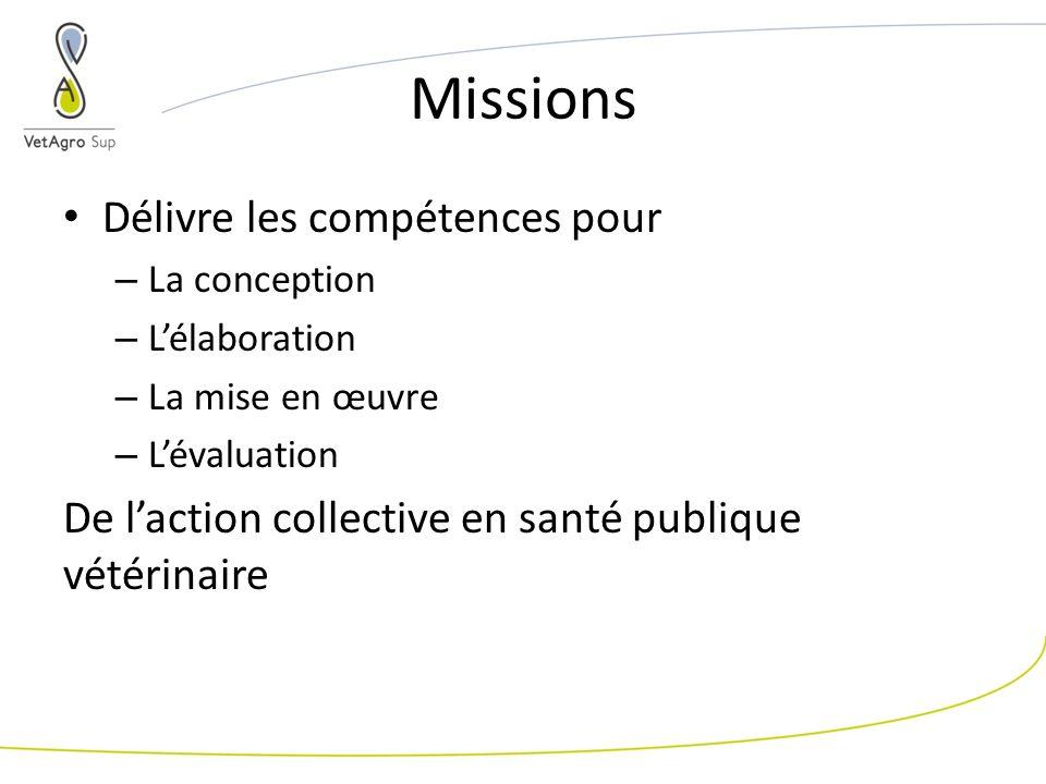 Missions Délivre les compétences pour – La conception – Lélaboration – La mise en œuvre – Lévaluation De laction collective en santé publique vétérinaire