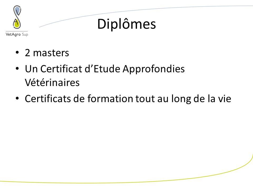 Diplômes 2 masters Un Certificat dEtude Approfondies Vétérinaires Certificats de formation tout au long de la vie