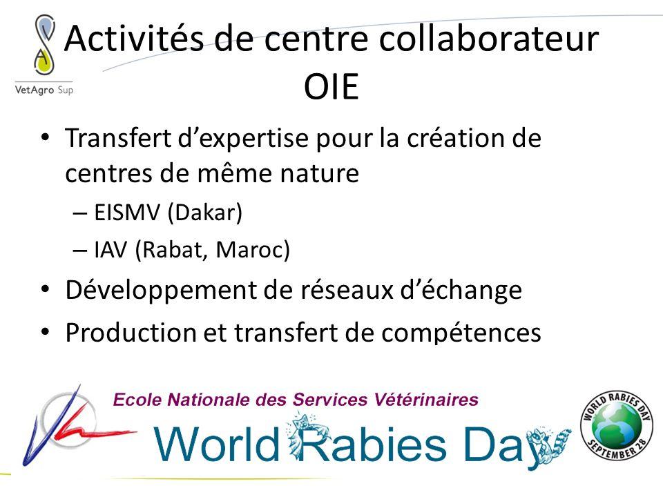 Activités de centre collaborateur OIE Transfert dexpertise pour la création de centres de même nature – EISMV (Dakar) – IAV (Rabat, Maroc) Développement de réseaux déchange Production et transfert de compétences