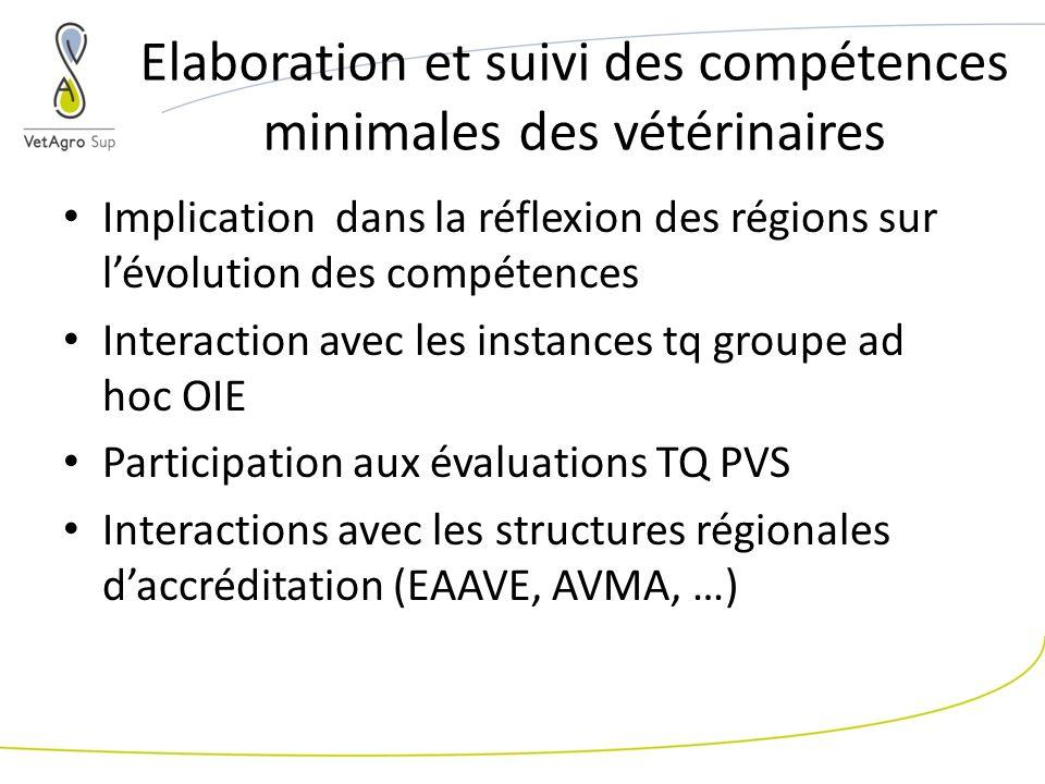 Elaboration et suivi des compétences minimales des vétérinaires Implication dans la réflexion des régions sur lévolution des compétences Interaction avec les instances tq groupe ad hoc OIE Participation aux évaluations TQ PVS Interactions avec les structures régionales daccréditation (EAAVE, AVMA, …)