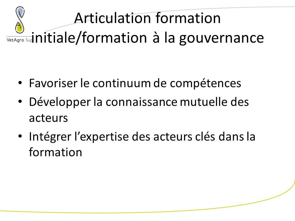 Articulation formation initiale/formation à la gouvernance Favoriser le continuum de compétences Développer la connaissance mutuelle des acteurs Intégrer lexpertise des acteurs clés dans la formation