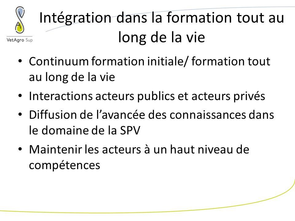 Intégration dans la formation tout au long de la vie Continuum formation initiale/ formation tout au long de la vie Interactions acteurs publics et acteurs privés Diffusion de lavancée des connaissances dans le domaine de la SPV Maintenir les acteurs à un haut niveau de compétences