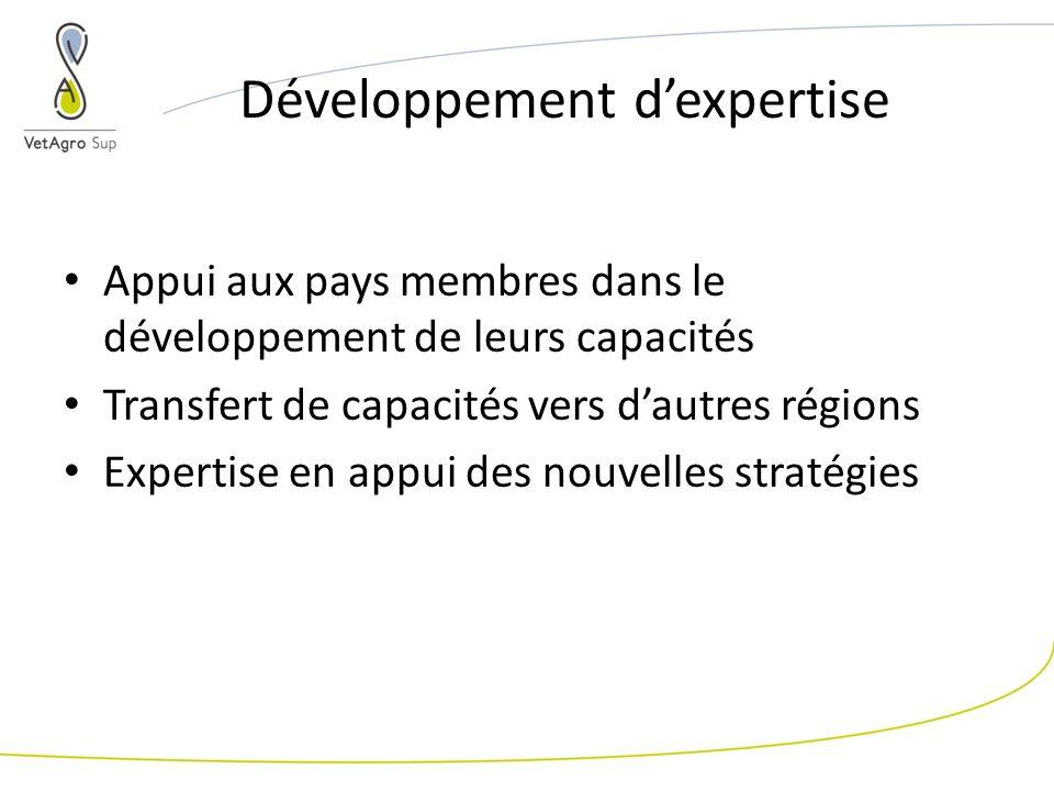 Développement dexpertise Appui aux pays membres dans le développement de leurs capacités Transfert de capacités vers dautres régions Expertise en appui des nouvelles stratégies