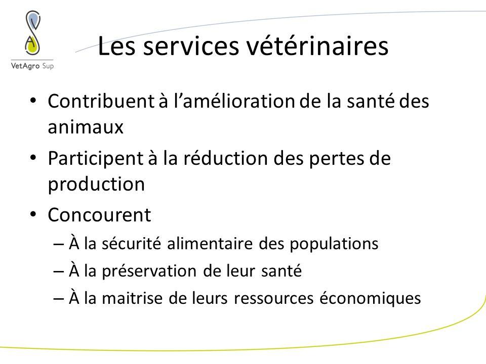 Les services vétérinaires Contribuent à lamélioration de la santé des animaux Participent à la réduction des pertes de production Concourent – À la sécurité alimentaire des populations – À la préservation de leur santé – À la maitrise de leurs ressources économiques