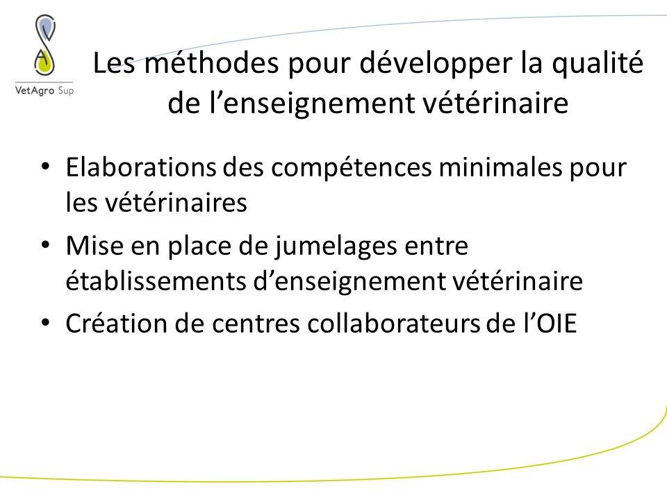 Les méthodes pour développer la qualité de lenseignement vétérinaire Elaborations des compétences minimales pour les vétérinaires Mise en place de jumelages entre établissements denseignement vétérinaire Création de centres collaborateurs de lOIE