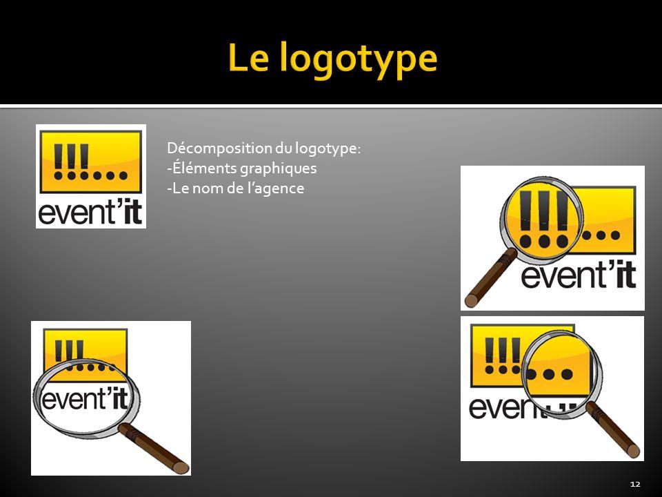 12 Décomposition du logotype: -Éléments graphiques -Le nom de lagence