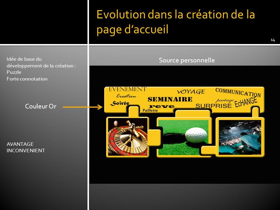 Evolution dans la création de la page daccueil Idée de base du développement de la création : Puzzle Forte connotation AVANTAGE INCONVENIENT 14 Source