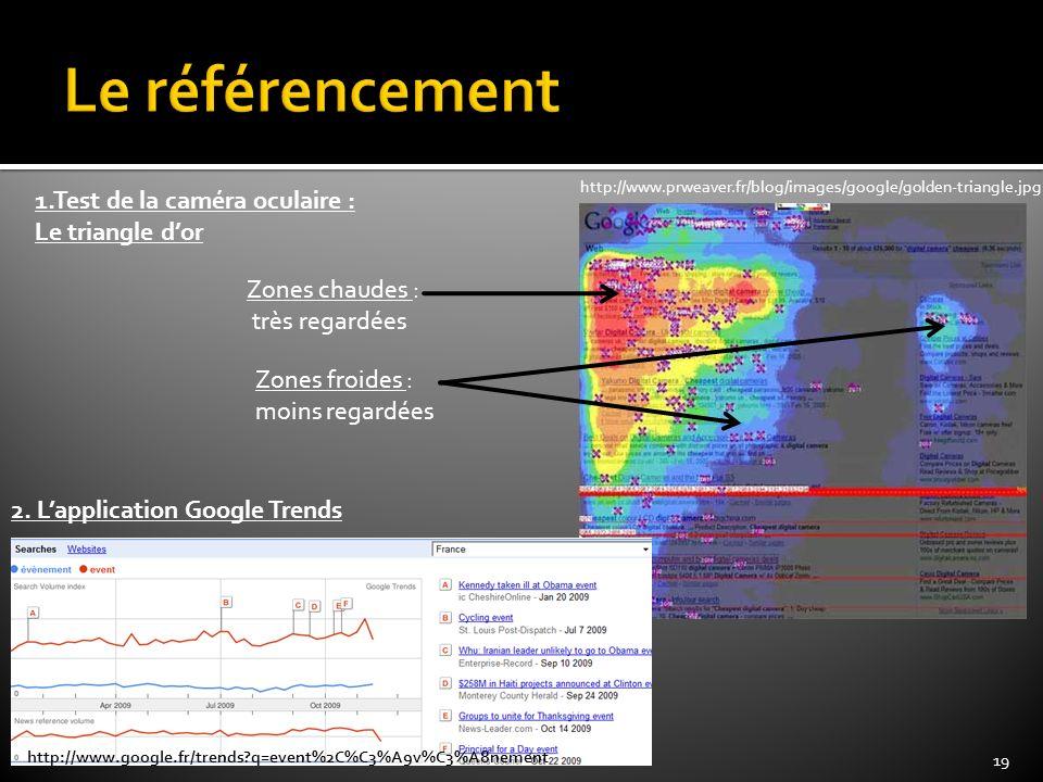 19 http://www.prweaver.fr/blog/images/google/golden-triangle.jpg http://www.google.fr/trends?q=event%2C%C3%A9v%C3%A8nement 1.Test de la caméra oculair
